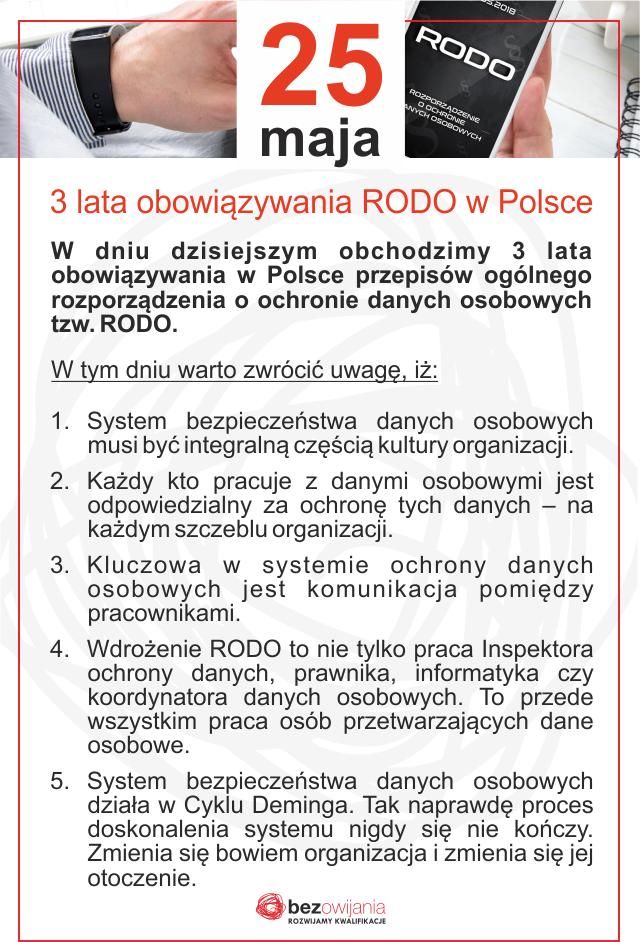 25 maja 2021 r. - 3 lata obowiązywania RODO w Polsce - ulotka informacyjna obrazek.